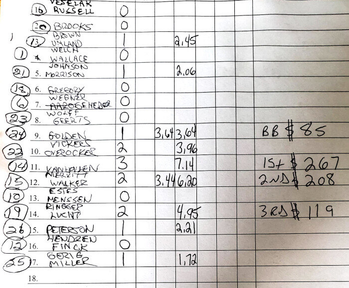Lake Evergreen Results 6-1-2021