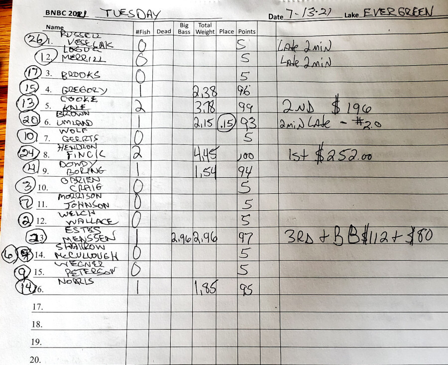Lake Evergreen Results 7-13-2021