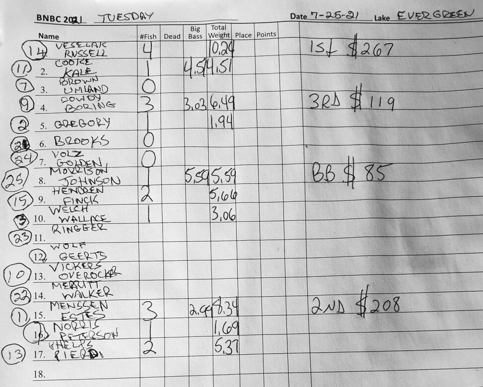 Lake Evergreen Results 7-27-2021